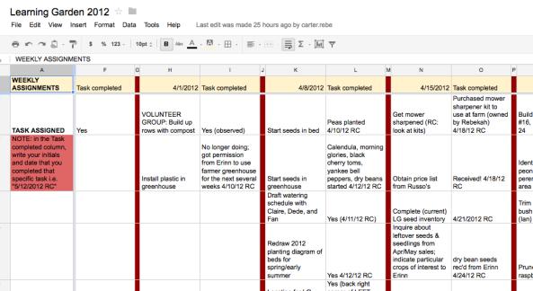 2012 weekly task list