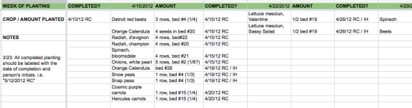 2012 planting schedule
